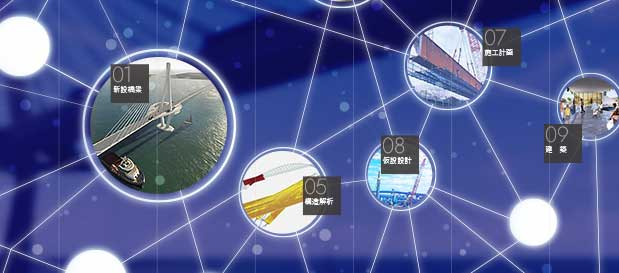 NKEの新たなサービスラインナップの紹介